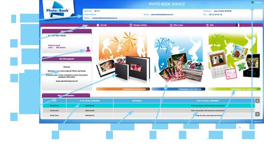 mode d 39 emploi logiciel livre photo gratuit page 2 support photo book service. Black Bedroom Furniture Sets. Home Design Ideas